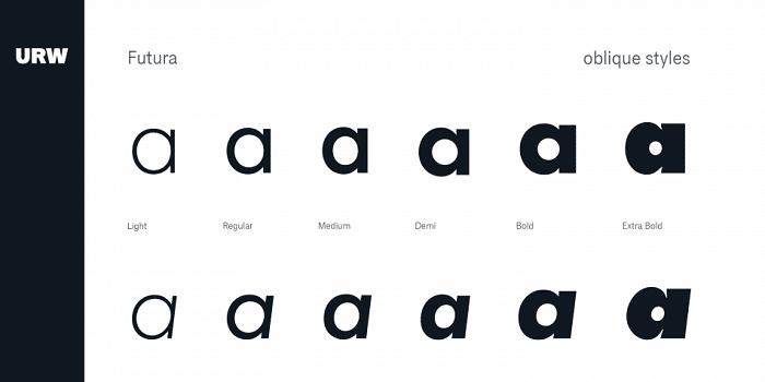 Futura Font Family Free Download