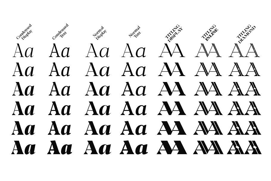 Blacker Pro Font Family Free Download