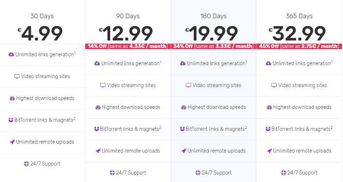 Deepbird.com Review - Free Premium Link Downloader