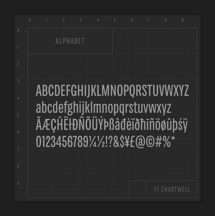 FF Chartwell Font Family Free Download